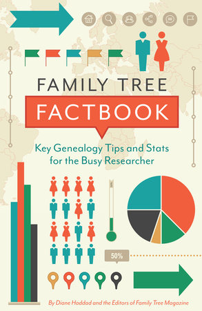 Family Tree Factbook by Diane Haddad and Family Tree Editors